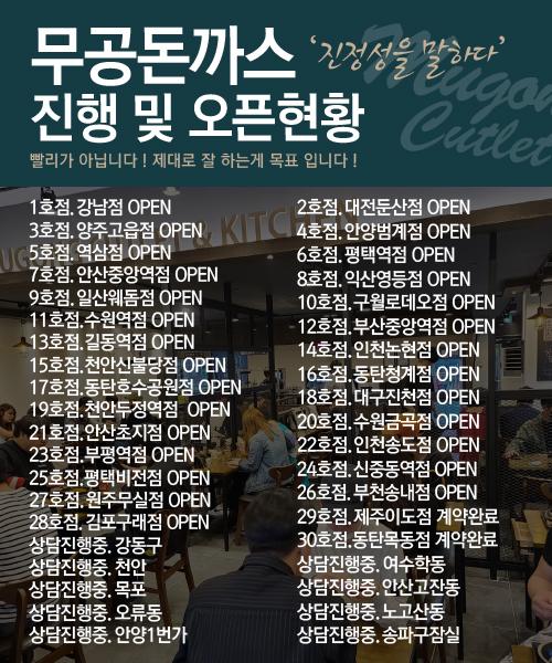 팝업_오픈현황-4.jpg